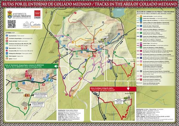 Mapa turístico para recorrer Collado Mediano