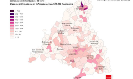 Suben los casos de coronavirus en Torrelodones, Galapagar y Guadarrama y se incrementa la tasa de incidencia