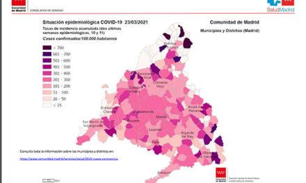 Datos Covid: suben en Torrelodones, Galapagar, Guadarrama, Las Rozas y San Lorenzo