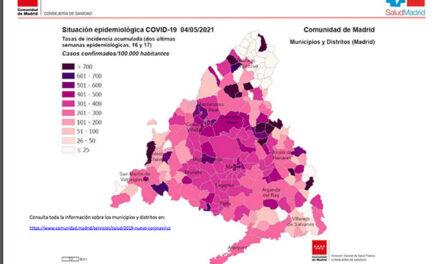 Las Rozas y Majadahonda continúan con la tasa de la incidencia más alta de la región